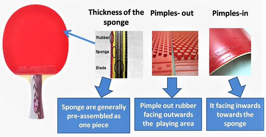 ping pong paddle Sponge Rubber