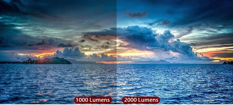 The lumens differences outdoor projectors